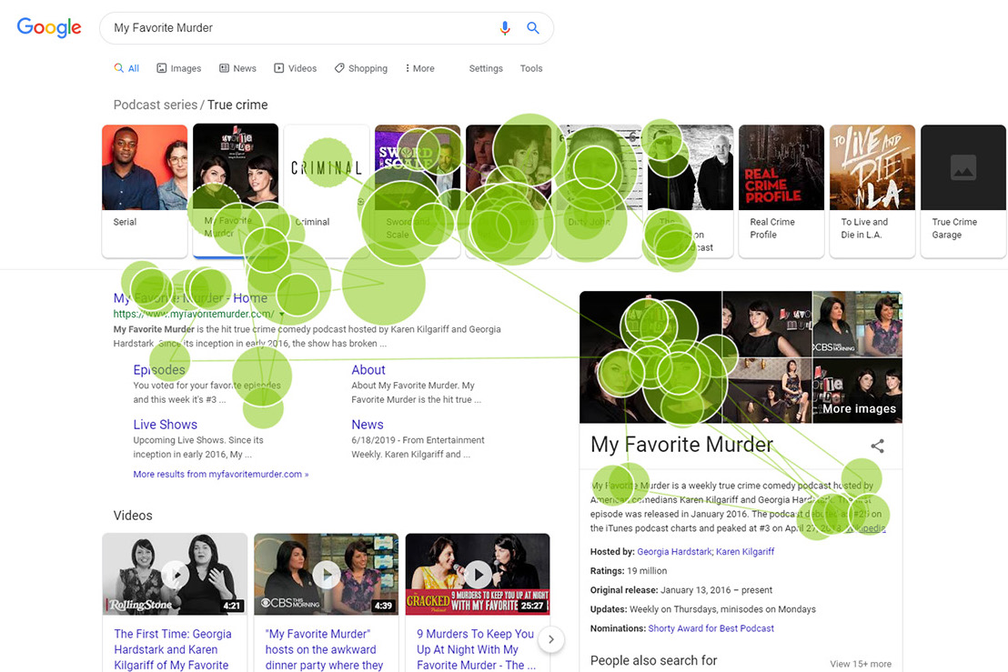 Análisis Google SERP Nielsen Norman