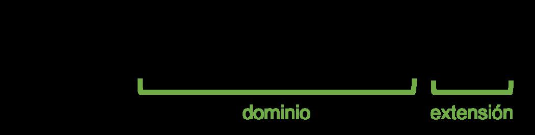 Ejemplo de dominio de tienda online