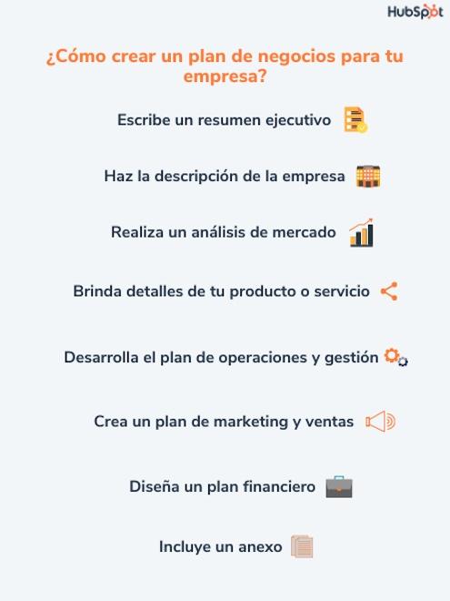 Cómo emprender un negocio: haz un business plan